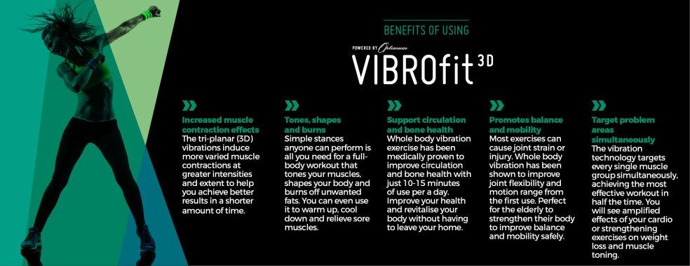 Vibrofit 3d functions